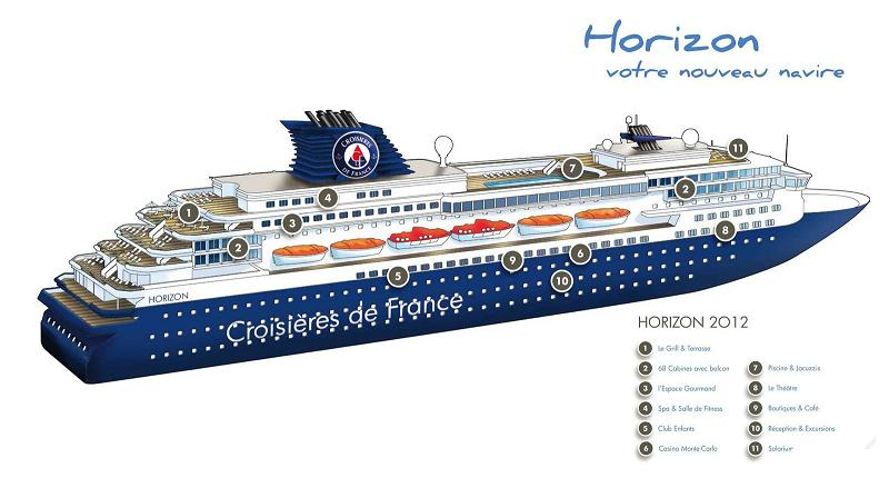 Horizon The Cruise People Ltd